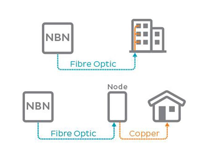 Connecting to Fibre to the Node | the iiNet Blogthe iiNet Blog