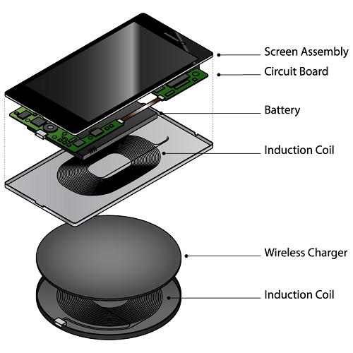 wirelesscharging diagram
